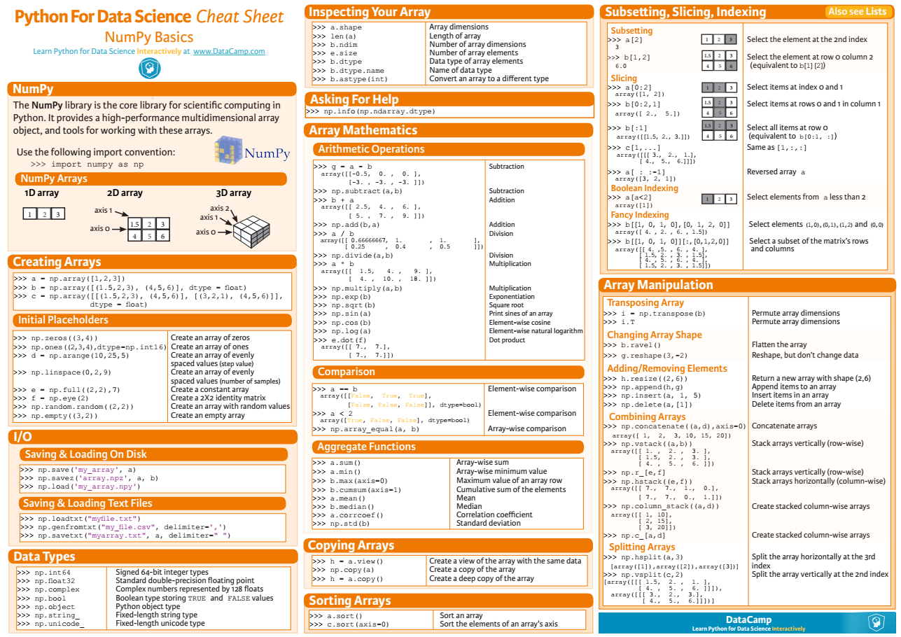 numpy-data-science-cheat-sheet.png