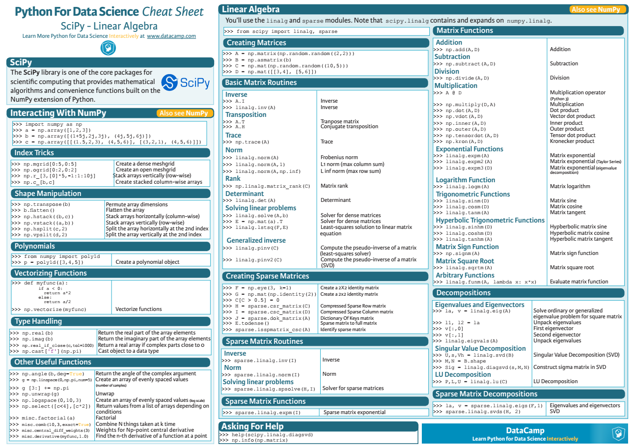 scipy-data-science-cheat-sheet.png